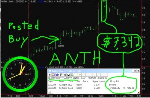 ANTH-1-300x196 Thursday March 3, 2016, Today Stock Market