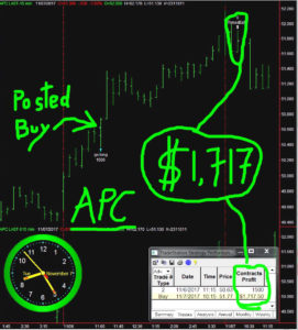 APC-271x300 Tuesday November 7, 2017, Today Stock Market