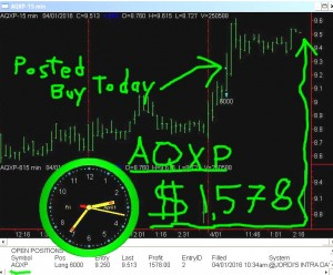 AQXP-2-300x248 Friday April 1, 2016, Today Stock Market