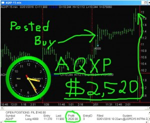 AQXP-300x246 Monday February 1, 2016, Today Stock Market