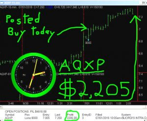 AQXP-5-300x248 Friday July 1, 2016, Today Stock Market