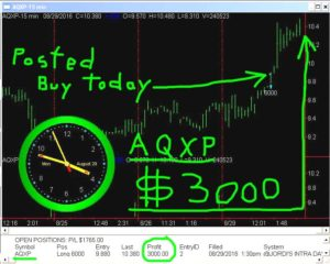 AQXP-6-300x240 Monday August 29, 2016, Today Stock Maarket