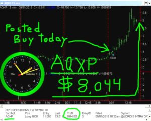 AQXP-7-300x241 Thursday September 1, 2016, Today Stock Market