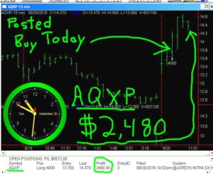AQXP-8-300x245 Tuesday September 20, 2016, Today Stock Market