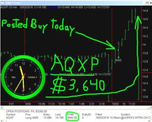 AQXP-9-300x241 Monday October 03, 2016, Today Stock Market