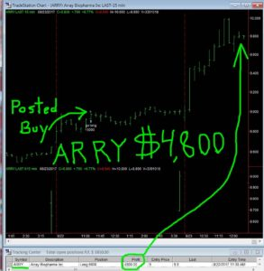 ARRY-293x300 Wednesday August 23, 2017, Today Stock Market