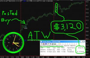 ATW-1-300x196 Tuesday June 7, 2016, Today Stock Market