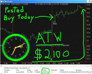 ATW-2-300x243 Friday July 1, 2016, Today Stock Market