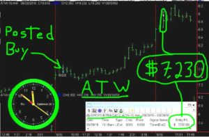 ATW-3-300x197 Thursday September 29, 2016, Today Stock Market