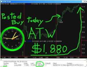ATW-300x231 Monday June 6, 2016, Today Stock Market