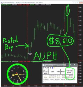 AUPH-1-286x300 Tuesday March 21, 2017, Today Stock Market