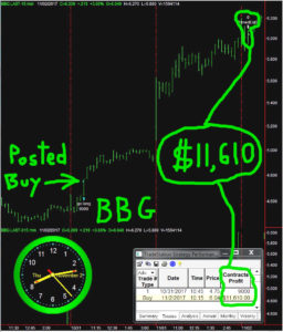 BBG-2-256x300 Thursday November 2, 2017, Today Stock Market