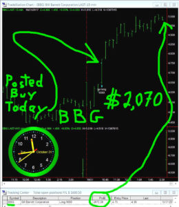 BBG-260x300 Tuesday October 31, 2017, Today Stock Market