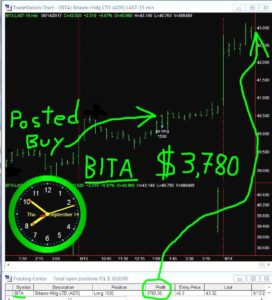 BITA-11-272x300 Thursday September 14, 2017, Today Stock Market