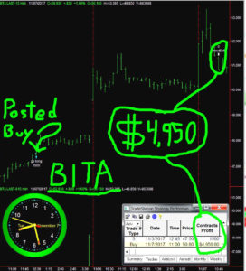 BITA-16-272x300 Tuesday November 7, 2017, Today Stock Market
