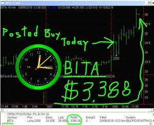 BITA-4-300x245 Tuesday March 8, 2016, Today Stock Market
