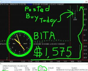 BITA-5-300x243 Monday June 6, 2016, Today Stock Market
