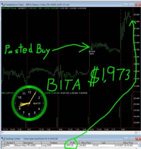 BITA-6-283x300 Thursday April 20, 2017, Today Stock Market