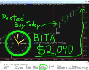 BITA-7-300x238 Tuesday September 27, 2016, Today Stock Market