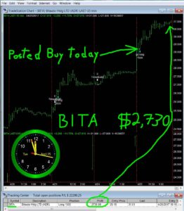BITA-8-262x300 Tuesday April 25, 2017, Today Stock Market