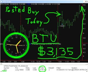 BTU-300x246 Friday January 29, 2016, Today Stock Market