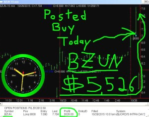 BZUN2-300x237 Monday October 26, 2015, Today Stock Market