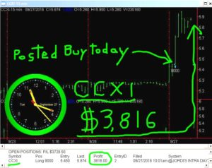 CCXI-1-300x238 Tuesday September 27, 2016, Today Stock Market