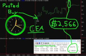 CEA1-300x196 Friday October 23, 2015, Today Stock Market