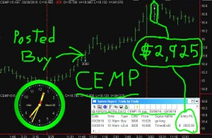 CEMP-1-300x195 Wednesday March 30, 2016, Today Stock Market