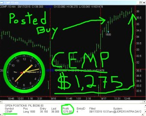 CEMP-300x239 Thursday September 17, 2015, Today Stock Market