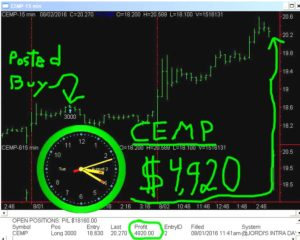 CEMP-4-300x240 Tuesday August 2, 2016, Today Stock Market