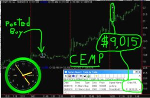 CEMP-5-300x197 Wednesday August 3, 2016, Today Stock Market