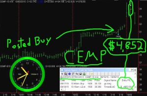 CEMP1-300x196 Monday October 5, 2015, Today Stock Market