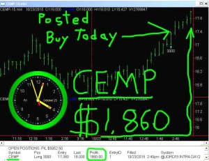 CEMP2-300x231 Friday October 23, 2015, Today Stock Market