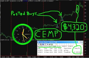 CEMP4-300x197 Thursday October 29, 2015, Today Stock Market