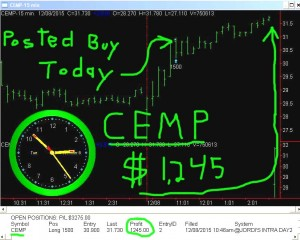CEMP5-300x240 Tuesday December 8, 2015, Today Stock Market