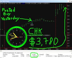 CHK-300x240 Thursday July 21, 2016, Today Stock Market