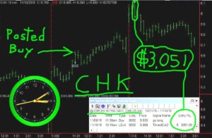 CHK-4-300x195 Thursday November 10 2016, Today Stock Market