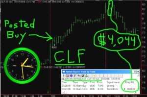 CLF-1-300x198 Wednesday July 27, 2016, Today Stock Trading