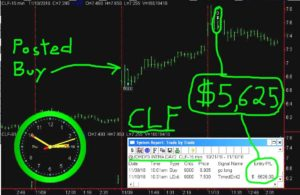 CLF-2-300x195 Thursday November 10 2016, Today Stock Market