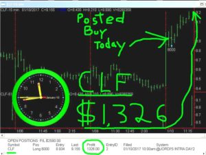CLF-4-300x226 Tuesday January 10, 2017, Today Stock Market