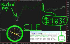 CLF-6-300x190 Friday February 10, 2017, Today Stock Market