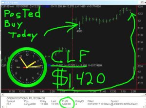 CLF-7-300x222 Monday February 13, 2017, Today Stock Market