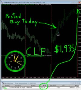 CLF-8-269x300 Thursday April 20, 2017, Today Stock Market