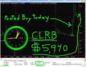 CLRB-1-300x234 Thursday June 9, 2016, Today Stock Market
