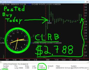 CLRB-2-300x238 Thursday September 8, 2016, Today Stock Market
