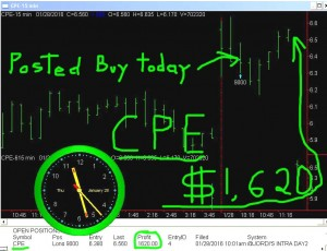 CPE-1-300x230 Thursday January 28, 2016, Today Stock Market