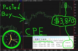 CPE-2-300x197 Friday January 29, 2016, Today Stock Market