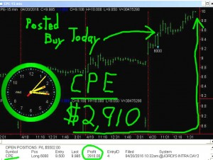 CPE-3-300x226 Wednesday April 20, 2016, Today Stock Market