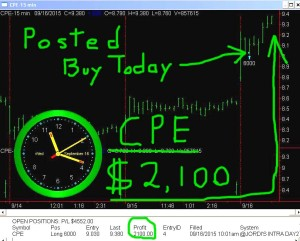CPE-300x241 Wednesday September 16, 2015, Today Stock Market